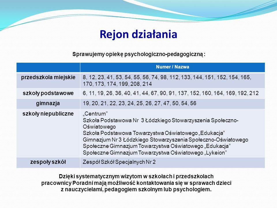 Poradnia Psychologiczno-Pedagogiczna Nr 5 w Łodzi Dojazd: Tramwaje linii: 8, 12, 15, 15a. Autobusy linii: 50, 80, 86, 98, 99