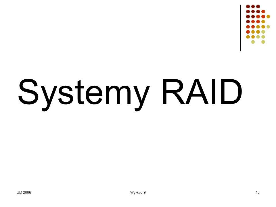 BD 2006Wykład 913 Systemy RAID