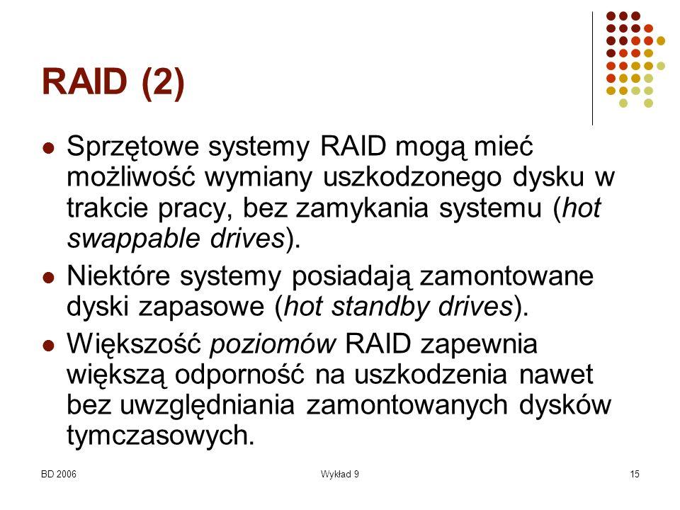 BD 2006Wykład 915 RAID (2) Sprzętowe systemy RAID mogą mieć możliwość wymiany uszkodzonego dysku w trakcie pracy, bez zamykania systemu (hot swappable