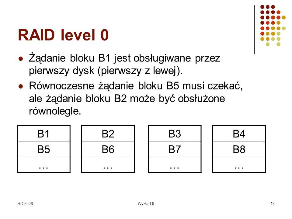 BD 2006Wykład 918 RAID level 0 Żądanie bloku B1 jest obsługiwane przez pierwszy dysk (pierwszy z lewej). Równoczesne żądanie bloku B5 musi czekać, ale