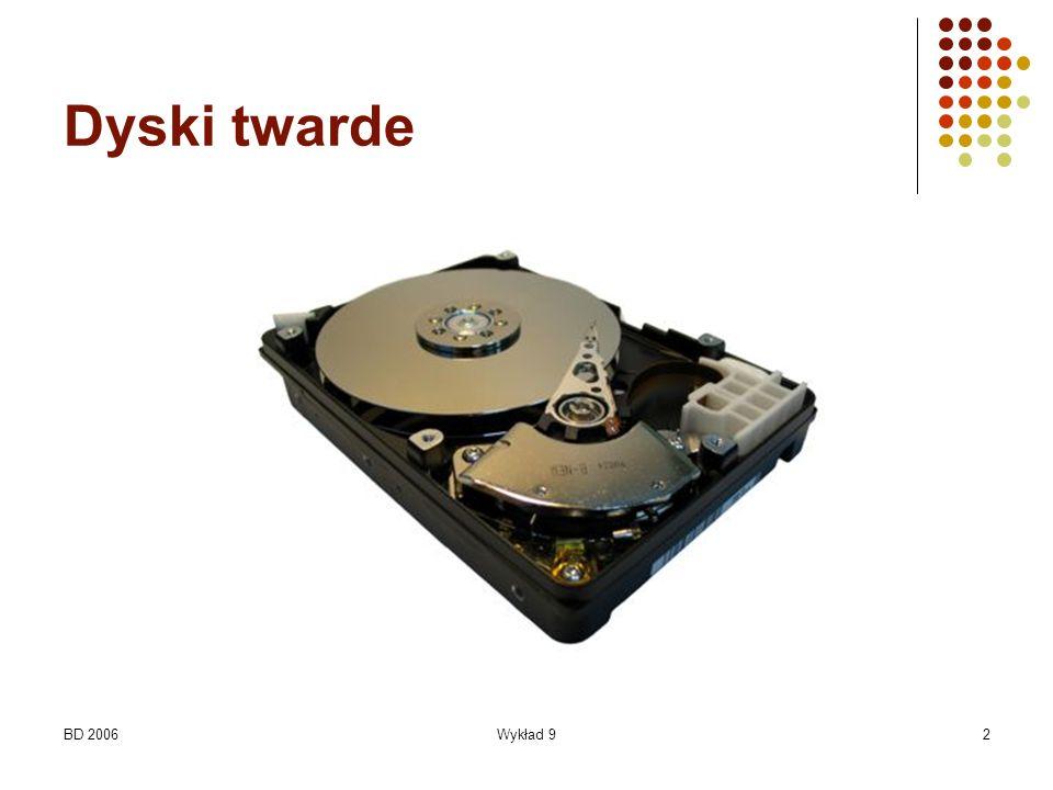 BD 2006Wykład 93 Dyski twarde Typowy dysk ma pojemność między 80 GB i 400 GB.