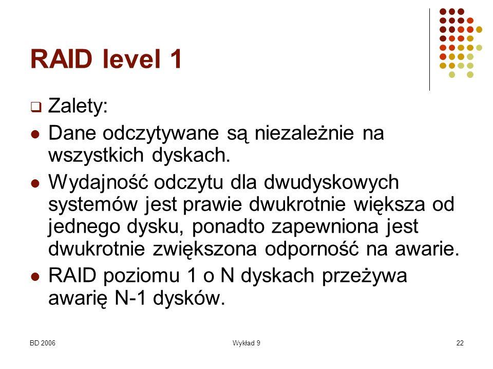 BD 2006Wykład 922 RAID level 1 Zalety: Dane odczytywane są niezależnie na wszystkich dyskach. Wydajność odczytu dla dwudyskowych systemów jest prawie