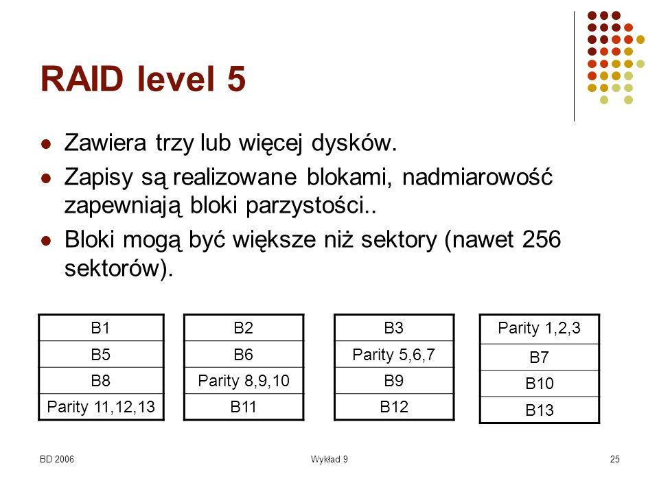 BD 2006Wykład 925 RAID level 5 Zawiera trzy lub więcej dysków. Zapisy są realizowane blokami, nadmiarowość zapewniają bloki parzystości.. Bloki mogą b