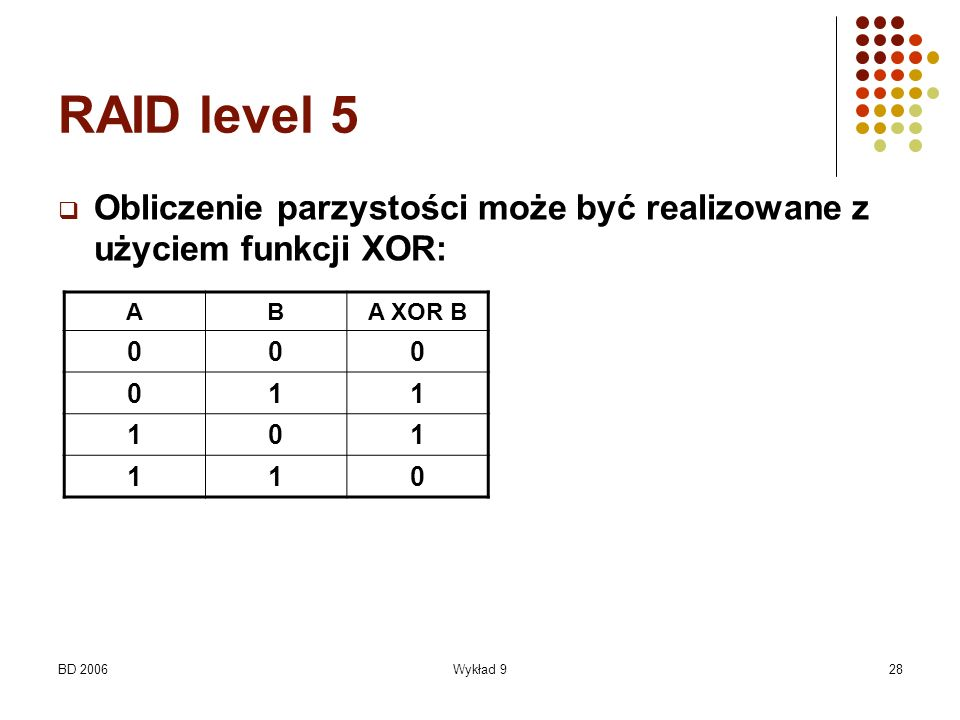 BD 2006Wykład 928 RAID level 5 Obliczenie parzystości może być realizowane z użyciem funkcji XOR: ABA XOR B 000 011 101 110