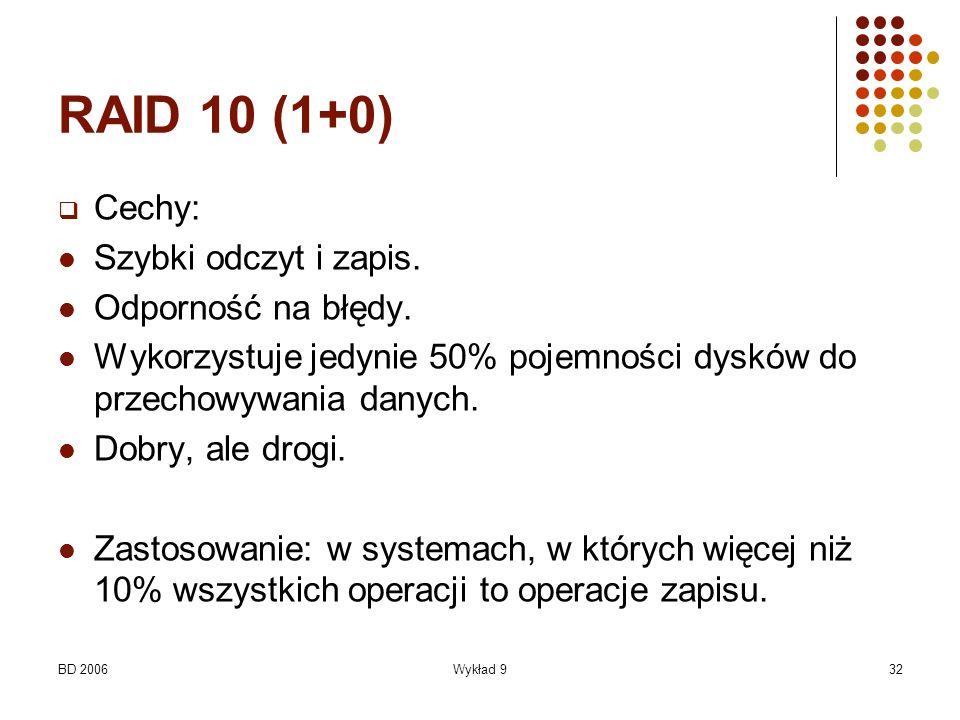 BD 2006Wykład 932 RAID 10 (1+0) Cechy: Szybki odczyt i zapis. Odporność na błędy. Wykorzystuje jedynie 50% pojemności dysków do przechowywania danych.