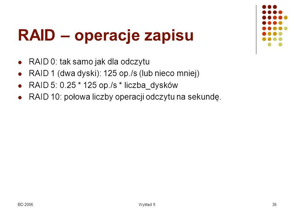 BD 2006Wykład 936 RAID – operacje zapisu RAID 0: tak samo jak dla odczytu RAID 1 (dwa dyski): 125 op./s (lub nieco mniej) RAID 5: 0.25 * 125 op./s * l