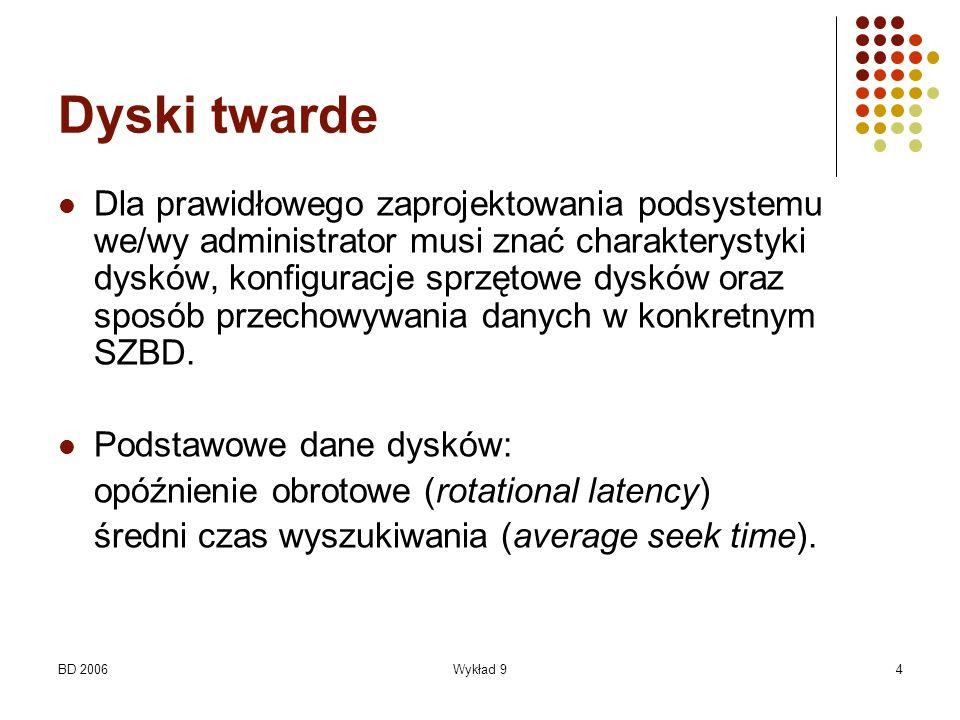 BD 2006Wykład 94 Dyski twarde Dla prawidłowego zaprojektowania podsystemu we/wy administrator musi znać charakterystyki dysków, konfiguracje sprzętowe