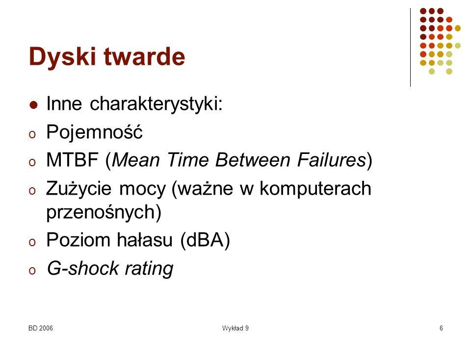 BD 2006Wykład 96 Dyski twarde Inne charakterystyki: o Pojemność o MTBF (Mean Time Between Failures) o Zużycie mocy (ważne w komputerach przenośnych) o