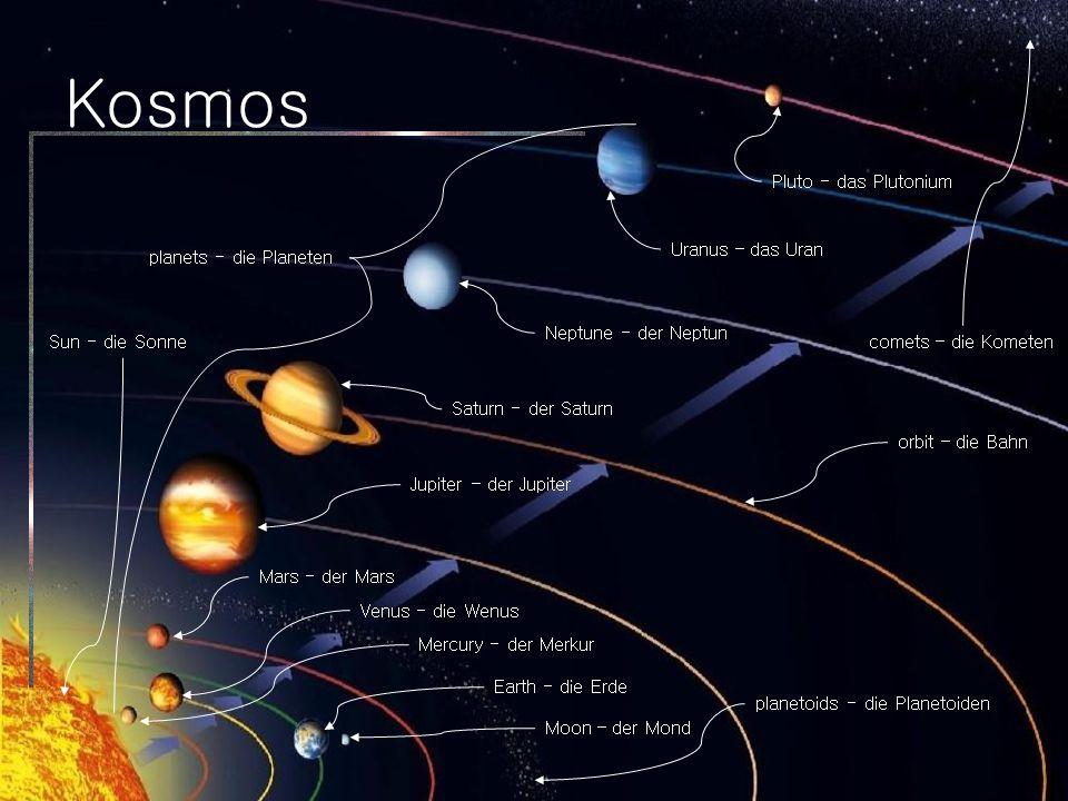 Kosmos Mars - der Mars Mercury - der Merkur Venus - die Wenus Earth - die Erde Moon – der Mond Sun - die Sonne Jupiter – der Jupiter Neptune - der Nep