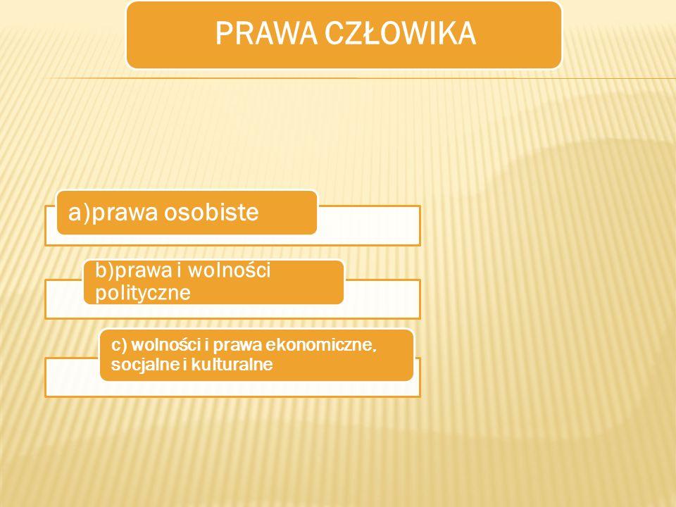 a)prawa osobiste b)prawa i wolności polityczne c) wolności i prawa ekonomiczne, socjalne i kulturalne PRAWA CZŁOWIKA