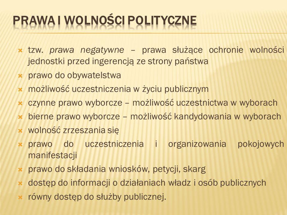 Amnesty International - http://www.amnesty.org.pl Helsińska Fundacja Praw Człowieka - http://www.hfhrpol.waw.pl/ Human Rights Watch - http://www.hrw.org