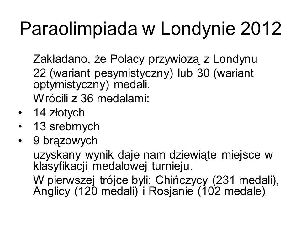 Paraolimpiada w Londynie 2012 Zakładano, że Polacy przywiozą z Londynu 22 (wariant pesymistyczny) lub 30 (wariant optymistyczny) medali. Wrócili z 36