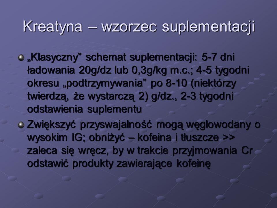 Kreatyna – wzorzec suplementacji Klasyczny schemat suplementacji: 5-7 dni ładowania 20g/dz lub 0,3g/kg m.c.; 4-5 tygodni okresu podtrzymywania po 8-10