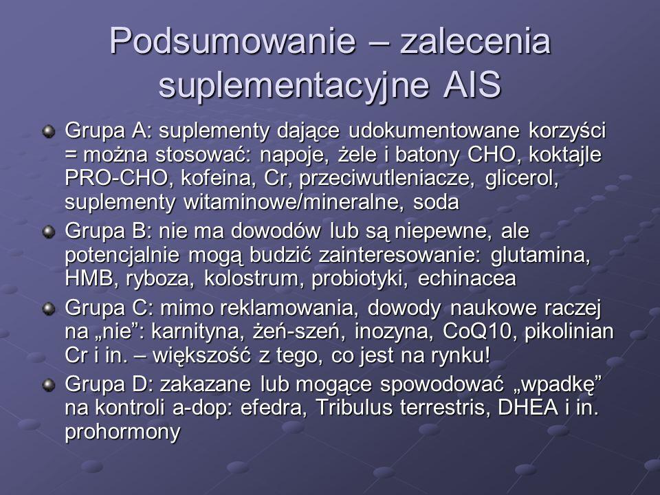 Podsumowanie – zalecenia suplementacyjne AIS Grupa A: suplementy dające udokumentowane korzyści = można stosować: napoje, żele i batony CHO, koktajle