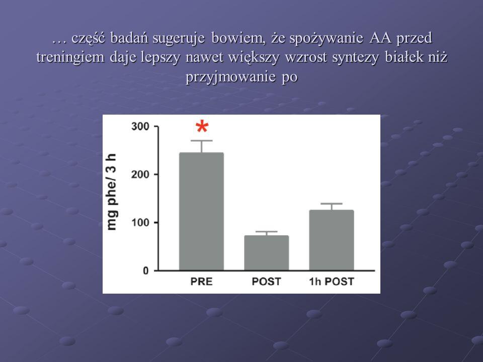 … część badań sugeruje bowiem, że spożywanie AA przed treningiem daje lepszy nawet większy wzrost syntezy białek niż przyjmowanie po