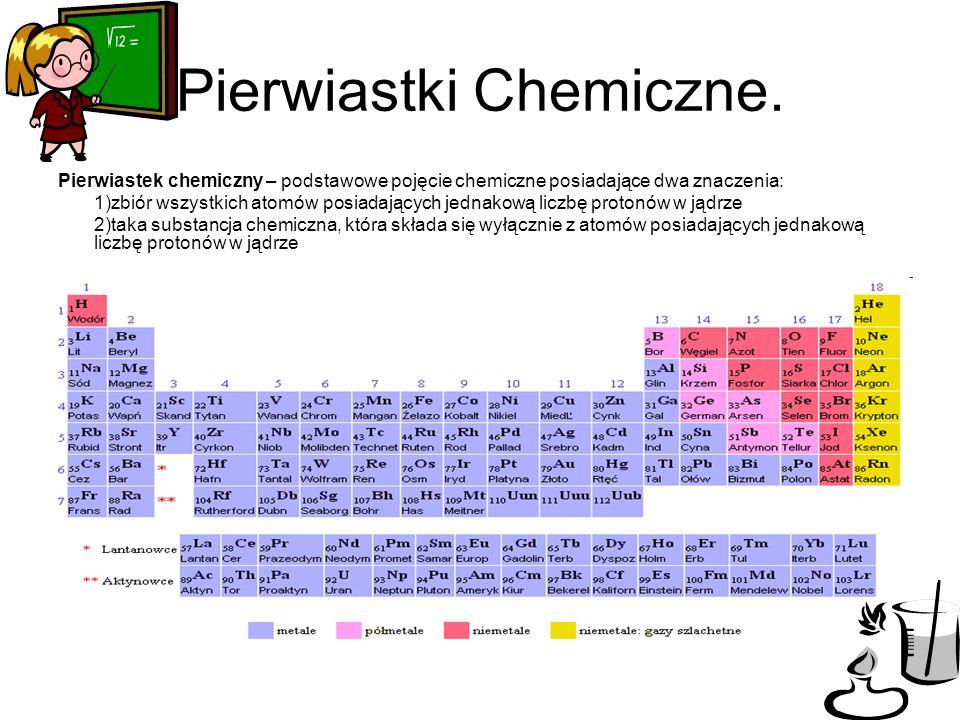 Pierwiastki Chemiczne. Pierwiastek chemiczny – podstawowe pojęcie chemiczne posiadające dwa znaczenia: 1)zbiór wszystkich atomów posiadających jednako