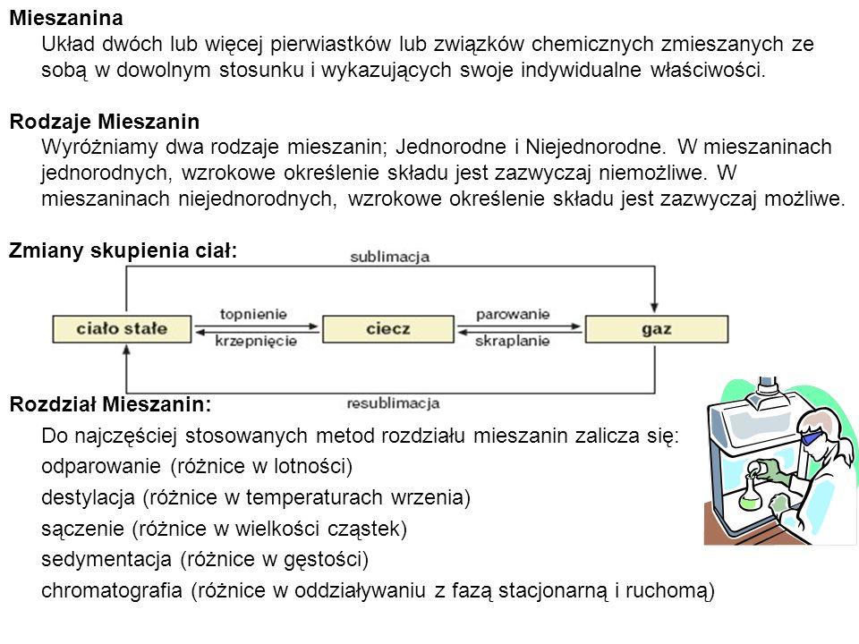 Mieszanina Układ dwóch lub więcej pierwiastków lub związków chemicznych zmieszanych ze sobą w dowolnym stosunku i wykazujących swoje indywidualne właś