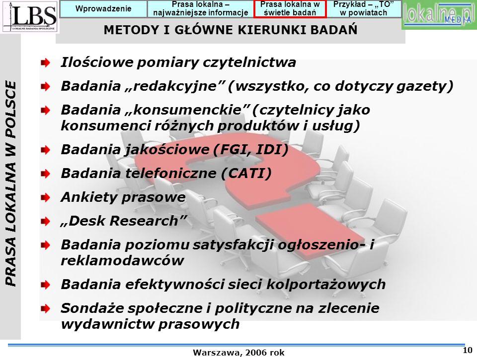 PRASA LOKALNA W POLSCE Warszawa, 2006 rok 10 Prasa lokalna – najważniejsze informacje Prasa lokalna w świetle badań Przykład – TO w powiatach Wprowadzenie METODY I GŁÓWNE KIERUNKI BADAŃ Ilościowe pomiary czytelnictwa Badania redakcyjne (wszystko, co dotyczy gazety) Badania konsumenckie (czytelnicy jako konsumenci różnych produktów i usług) Badania jakościowe (FGI, IDI) Badania telefoniczne (CATI) Ankiety prasowe Desk Research Badania poziomu satysfakcji ogłoszenio- i reklamodawców Badania efektywności sieci kolportażowych Sondaże społeczne i polityczne na zlecenie wydawnictw prasowych
