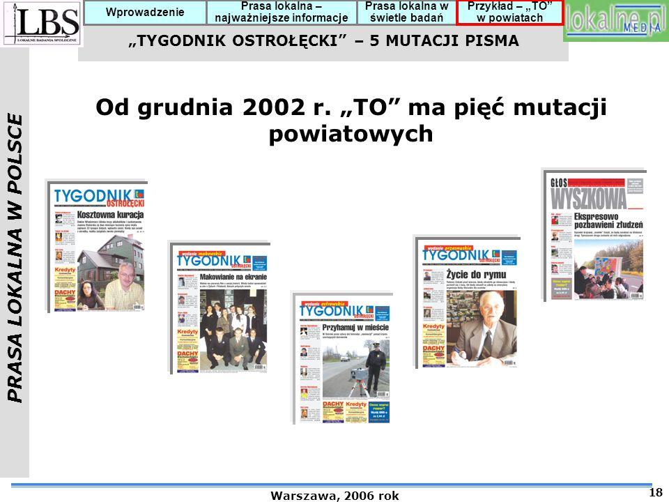 PRASA LOKALNA W POLSCE Warszawa, 2006 rok 18 Prasa lokalna – najważniejsze informacje Prasa lokalna w świetle badań Przykład – TO w powiatach Wprowadzenie TYGODNIK OSTROŁĘCKI – 5 MUTACJI PISMA Od grudnia 2002 r.