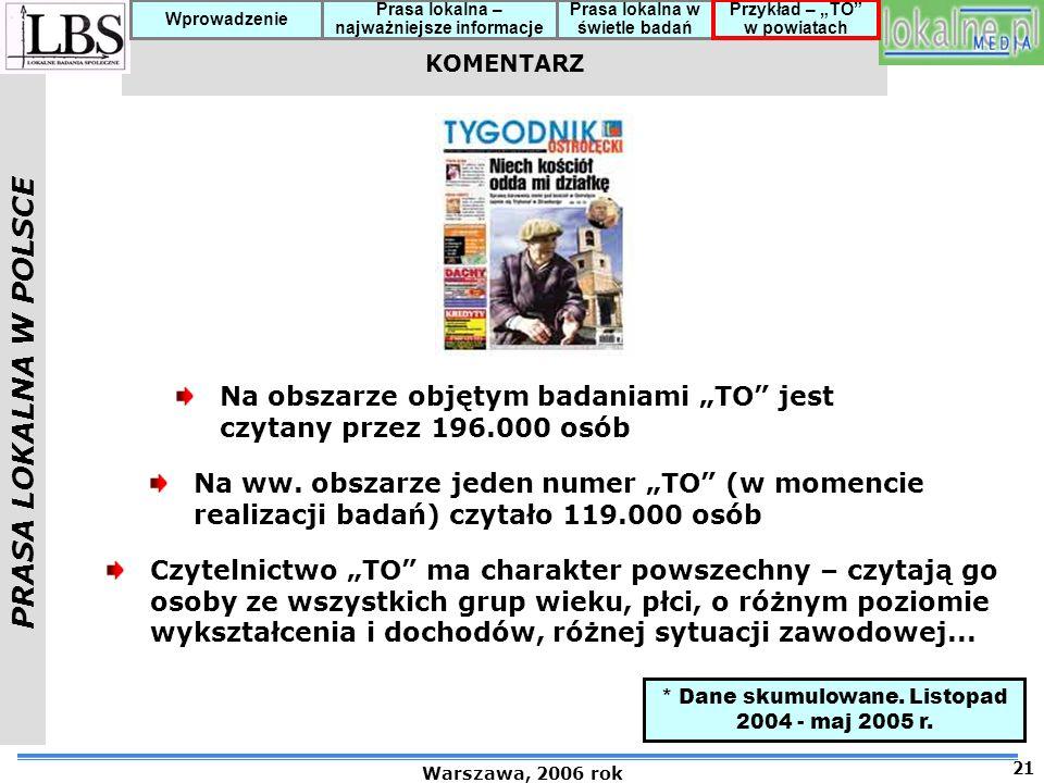 PRASA LOKALNA W POLSCE Warszawa, 2006 rok 21 Prasa lokalna – najważniejsze informacje Prasa lokalna w świetle badań Przykład – TO w powiatach Wprowadzenie KOMENTARZ Na obszarze objętym badaniami TO jest czytany przez 196.000 osób Na ww.
