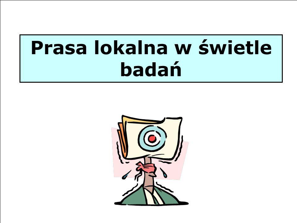 PRASA LOKALNA W POLSCE Warszawa, 2006 rok 7 Prasa lokalna – najważniejsze informacje Prasa lokalna w świetle badań Przykład – TO w powiatach Wprowadzenie Prasa lokalna w świetle badań