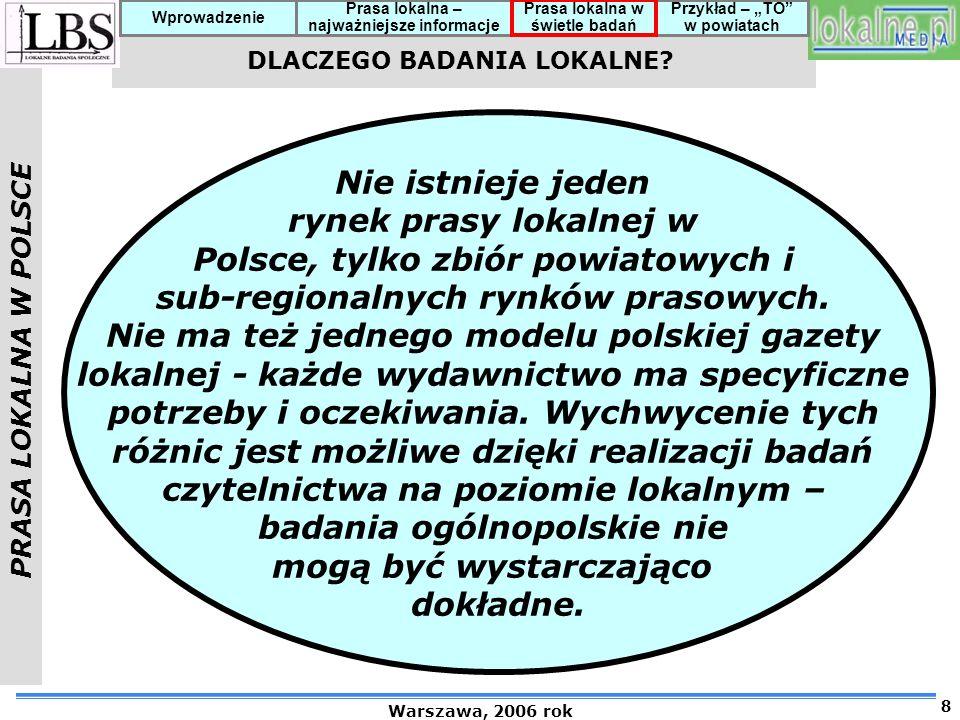 PRASA LOKALNA W POLSCE Warszawa, 2006 rok 8 Prasa lokalna – najważniejsze informacje Prasa lokalna w świetle badań Przykład – TO w powiatach Wprowadzenie DLACZEGO BADANIA LOKALNE.