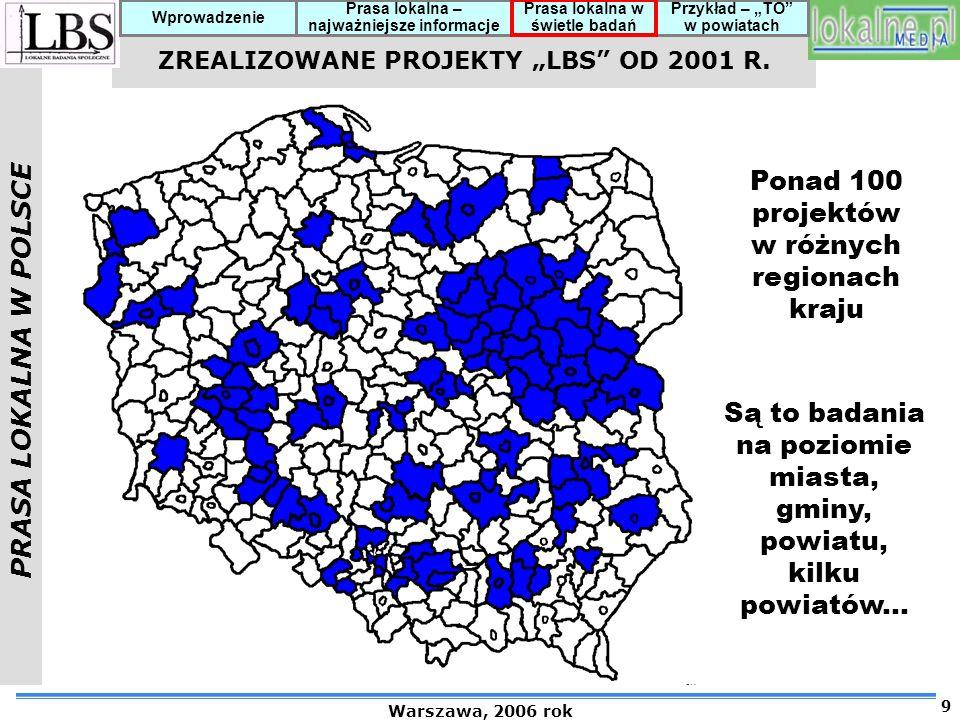 PRASA LOKALNA W POLSCE Warszawa, 2006 rok 20 Prasa lokalna – najważniejsze informacje Prasa lokalna w świetle badań Przykład – TO w powiatach Wprowadzenie TYGODNIK OSTROŁĘCKI W POWIATACH – CZYTELNICTWO JEDNEGO WYDANIA Ostrołęka i powiat ostrołęcki 52 % CJW – 56.500 osób Powiat makowski 50 % CJW – 19.500 osób Powiat przasnyski 36 % CJW - 15.000 osób Powiat ostrowski 30 % CJW – 18.000 osób Powiat wyszkowski* 19 % CJW – 10.000 osób * Głos Wyszkowa Wskaźnik CJW obrazuje, jaki procent mieszkańców danego powiatu deklaruje czytanie ostatniego numeru TO w momencie realizacji badań.