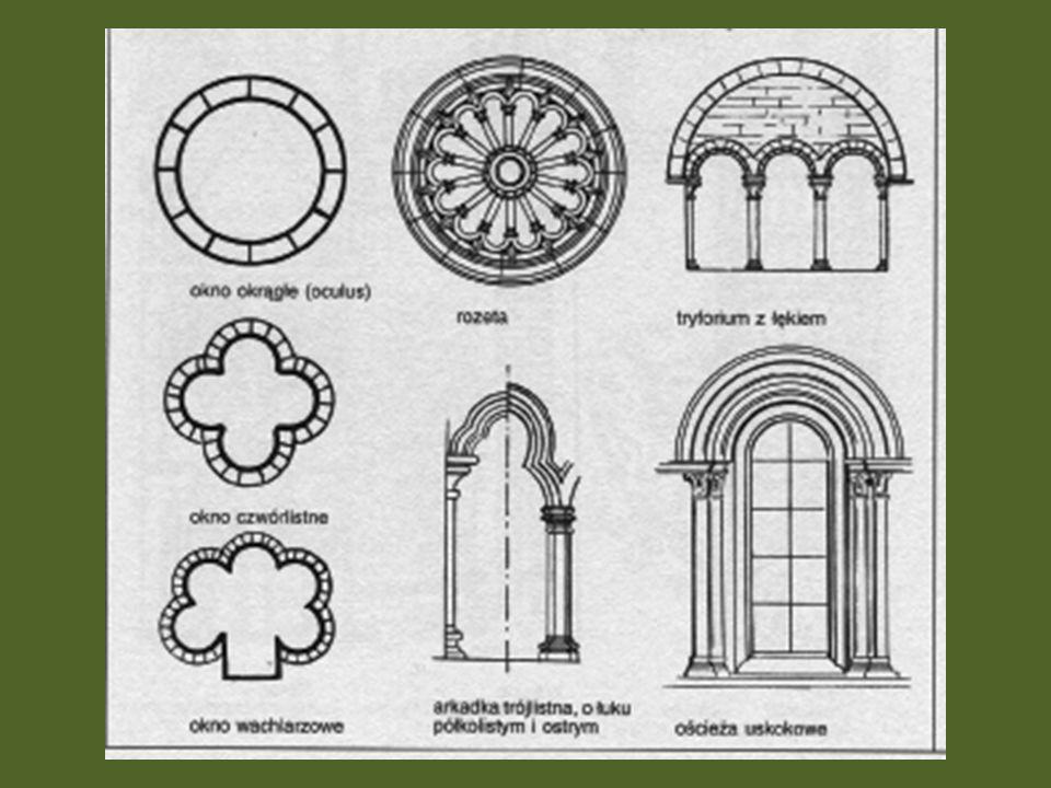 3.Przykłady budowli romańskich Krypta św.