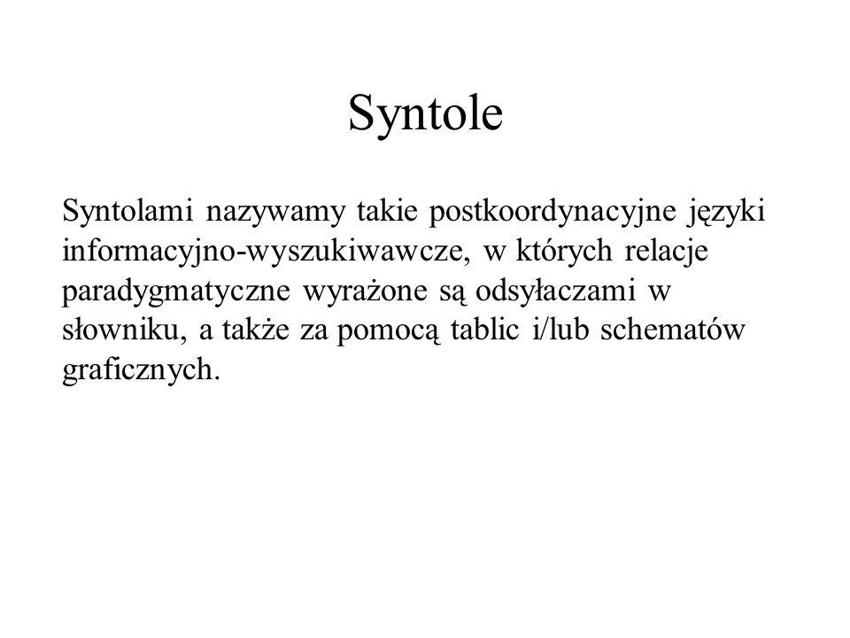 Syntole Syntolami nazywamy takie postkoordynacyjne języki informacyjno-wyszukiwawcze, w których relacje paradygmatyczne wyrażone są odsyłaczami w słow