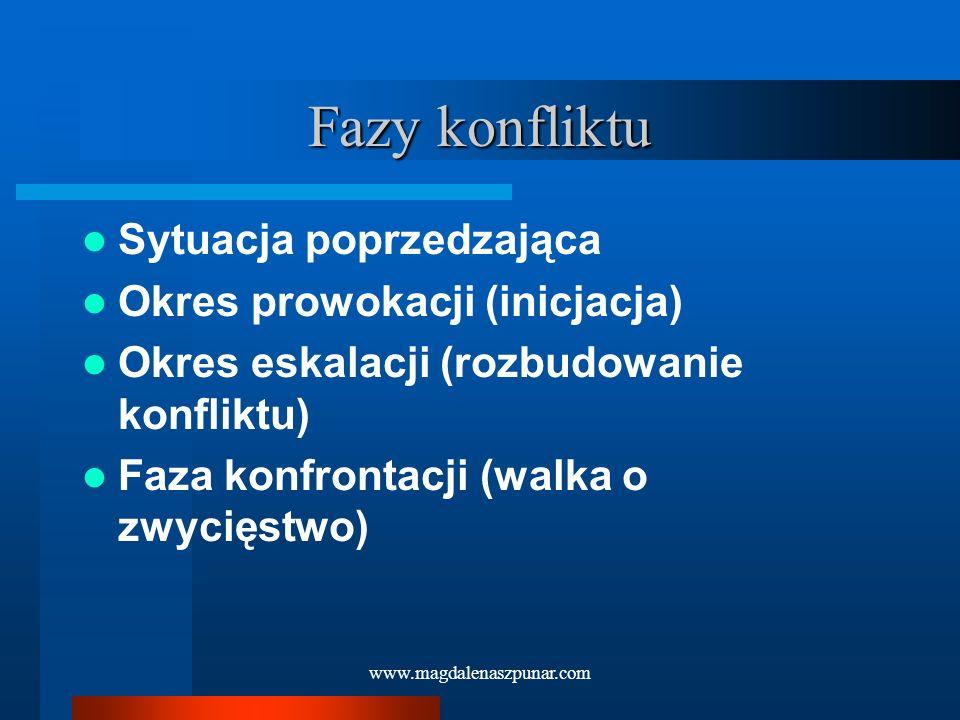 www.magdalenaszpunar.com Fazy konfliktu Sytuacja poprzedzająca Okres prowokacji (inicjacja) Okres eskalacji (rozbudowanie konfliktu) Faza konfrontacji