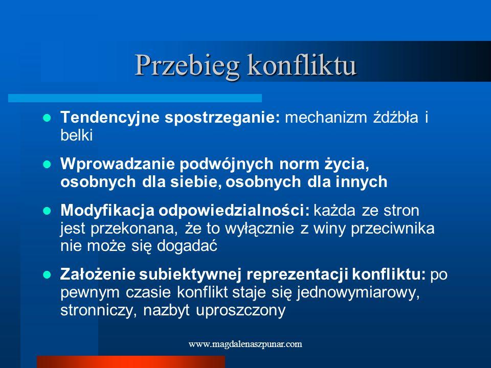 www.magdalenaszpunar.com Przebieg konfliktu Tendencyjne spostrzeganie: mechanizm źdźbła i belki Wprowadzanie podwójnych norm życia, osobnych dla siebi