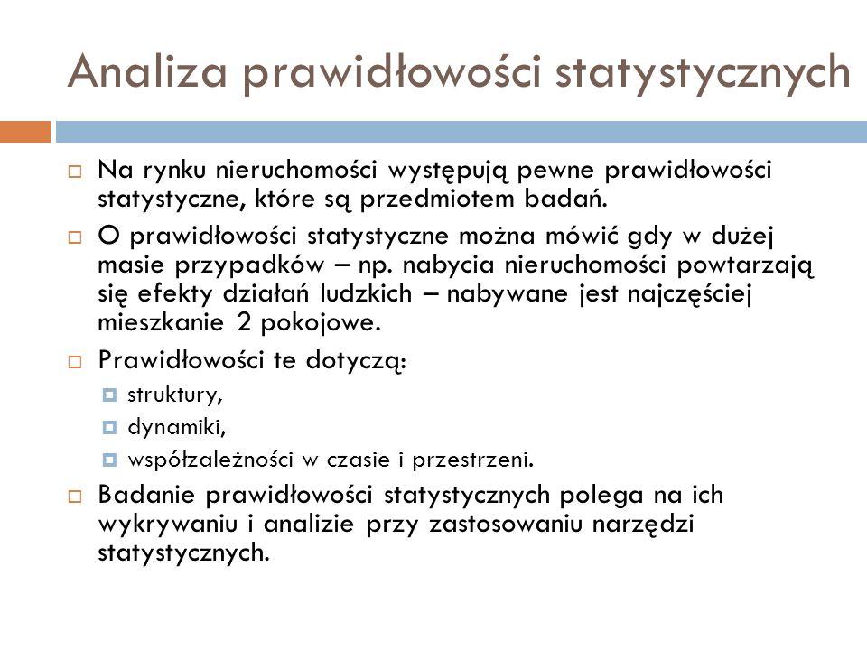 Dane do przykładów Poniższe przykłady w zakresie analizy prawidłowości statystycznych zostały zrealizowane na przykładzie rynku nieruchomości lokalowych dzielnicy Targówek, okres badania cen – 2009 r.