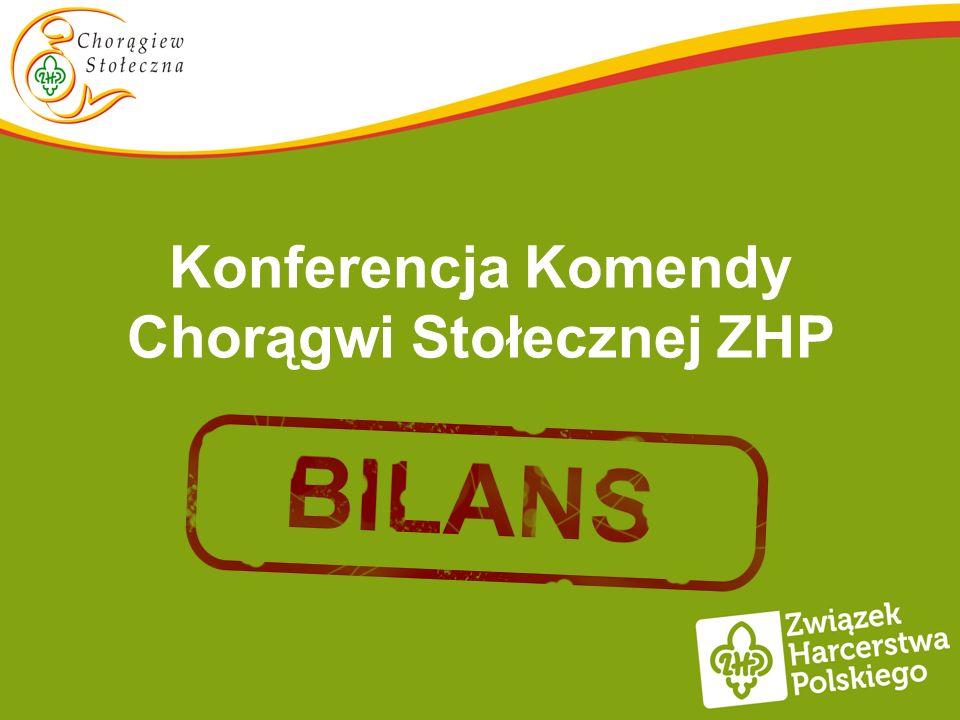 PROBLEMY: - stan kasy nie przekazany do Chorągwi; - brak środków na inwestycje; - braki w inwentaryzacji; - obniżona wartość terenu i nieruchomości przez zarządzanie.