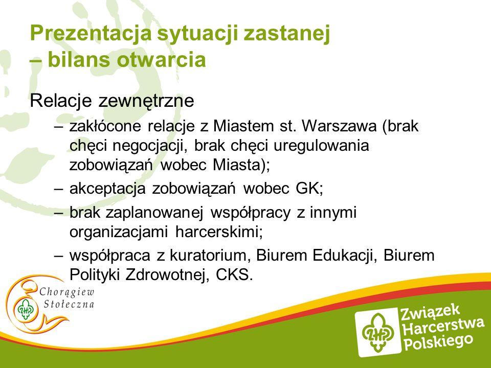 Prezentacja sytuacji zastanej – bilans otwarcia Relacje zewnętrzne –zakłócone relacje z Miastem st. Warszawa (brak chęci negocjacji, brak chęci uregul