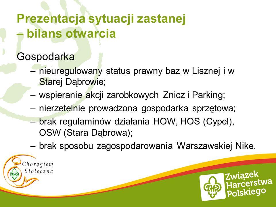 Prezentacja sytuacji zastanej – bilans otwarcia Gospodarka –nieuregulowany status prawny baz w Lisznej i w Starej Dąbrowie; –wspieranie akcji zarobkow