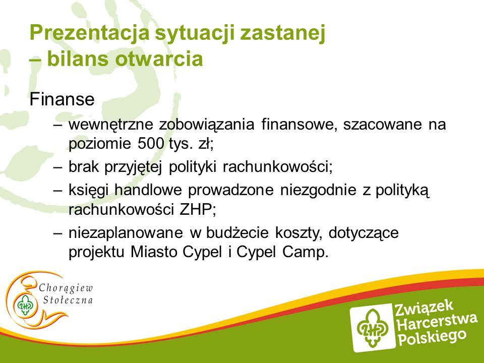 Prezentacja sytuacji zastanej – bilans otwarcia Finanse –wewnętrzne zobowiązania finansowe, szacowane na poziomie 500 tys. zł; –brak przyjętej polityk