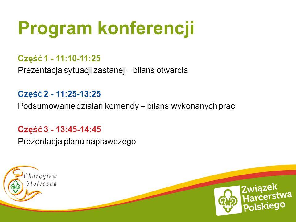 Program konferencji Część 1 - 11:10-11:25 Prezentacja sytuacji zastanej – bilans otwarcia Część 2 - 11:25-13:25 Podsumowanie działań komendy – bilans