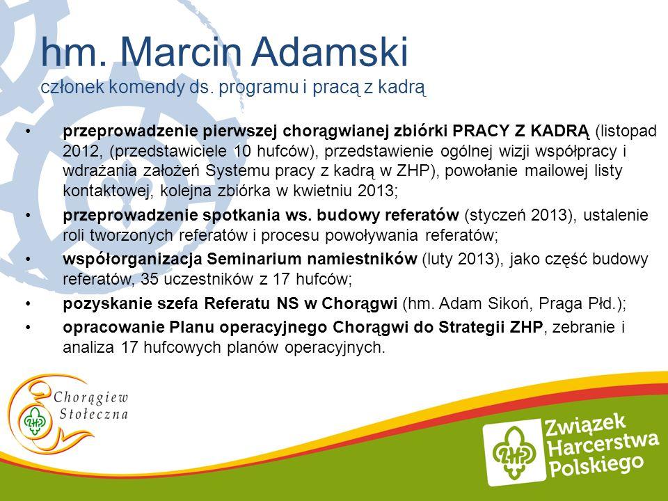 przeprowadzenie pierwszej chorągwianej zbiórki PRACY Z KADRĄ (listopad 2012, (przedstawiciele 10 hufców), przedstawienie ogólnej wizji współpracy i wd