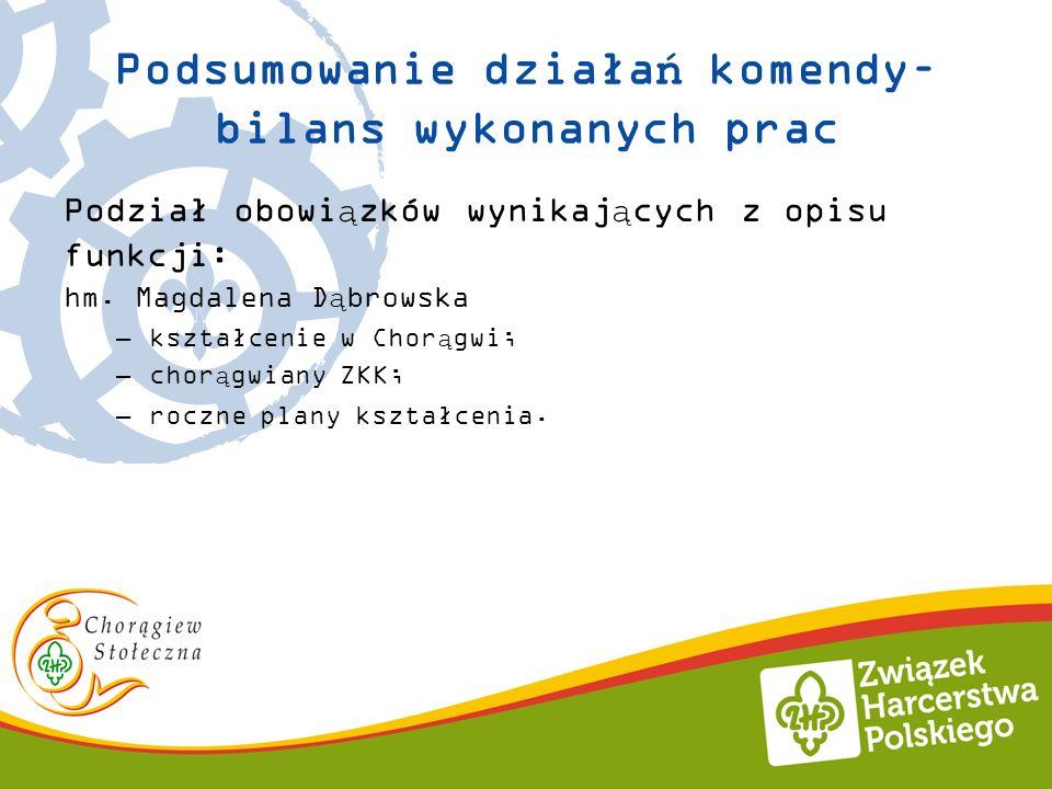 Podsumowanie działań komendy– bilans wykonanych prac Podział obowiązków wynikających z opisu funkcji: hm. Magdalena Dąbrowska –kształcenie w Chorągwi;