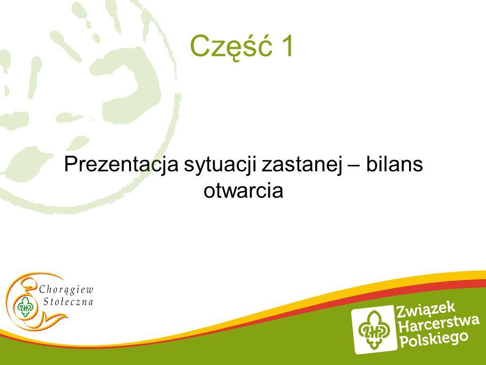 w grudniu odbyły się 2 kursy przewodnikowskie zorganizowane przez Hufiec Zalew i ZKK H.