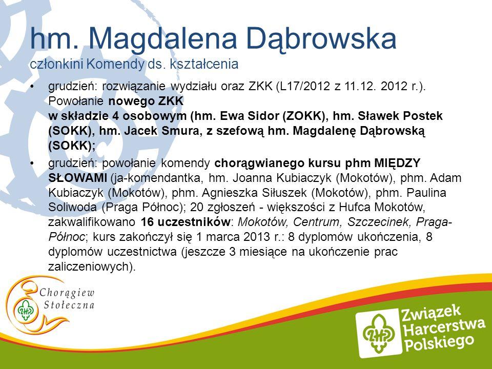 grudzień: rozwiązanie wydziału oraz ZKK (L17/2012 z 11.12. 2012 r.). Powołanie nowego ZKK w składzie 4 osobowym (hm. Ewa Sidor (ZOKK), hm. Sławek Post