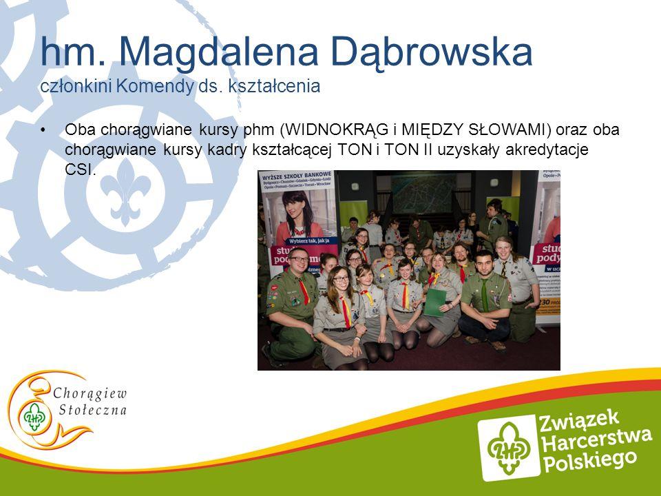 Oba chorągwiane kursy phm (WIDNOKRĄG i MIĘDZY SŁOWAMI) oraz oba chorągwiane kursy kadry kształcącej TON i TON II uzyskały akredytacje CSI. hm. Magdale