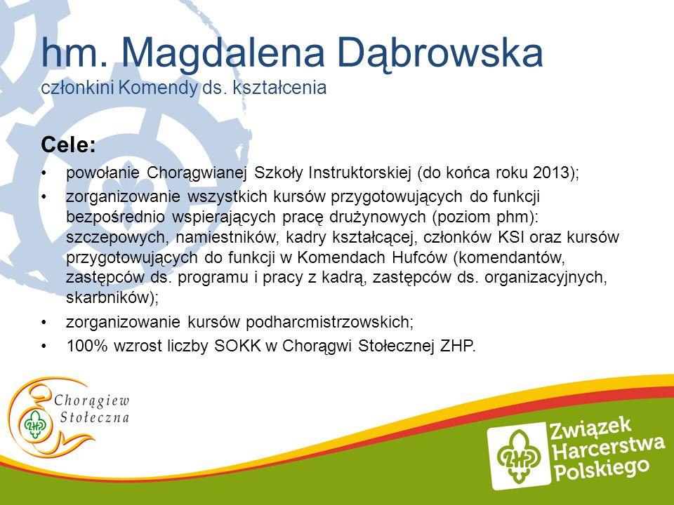 Cele: powołanie Chorągwianej Szkoły Instruktorskiej (do końca roku 2013); zorganizowanie wszystkich kursów przygotowujących do funkcji bezpośrednio ws