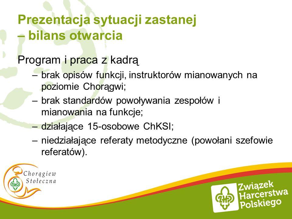 Program i praca z kadrą –brak opisów funkcji, instruktorów mianowanych na poziomie Chorągwi; –brak standardów powoływania zespołów i mianowania na fun