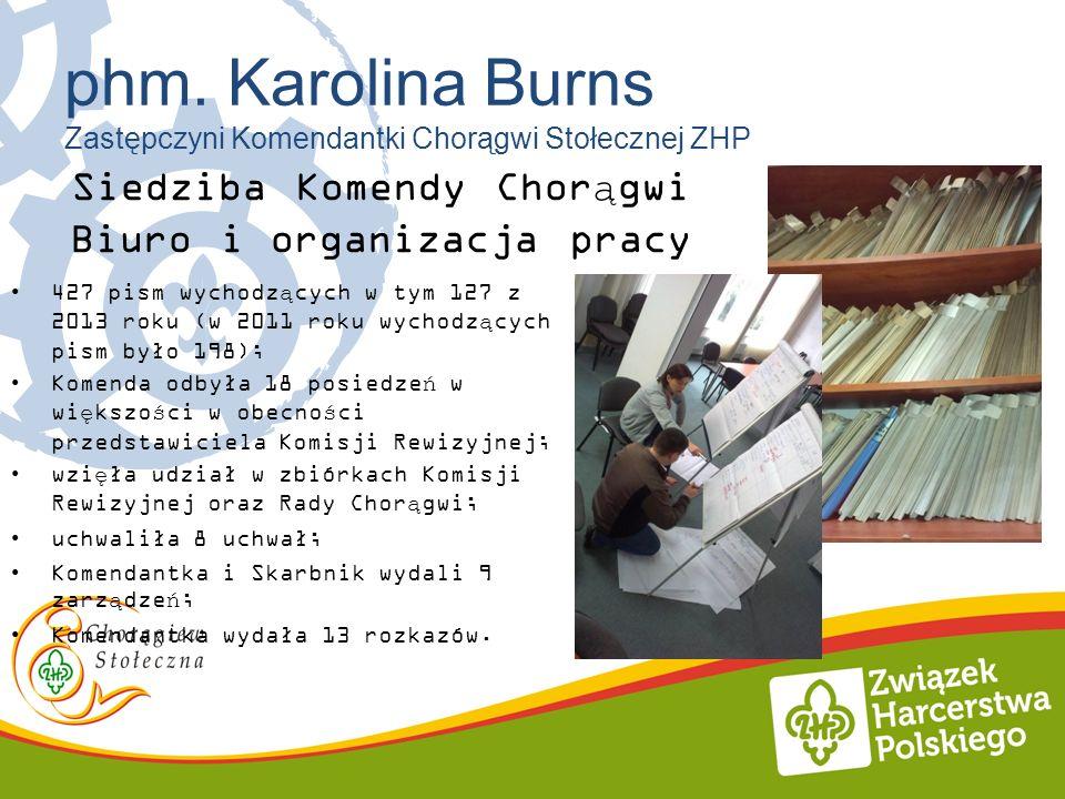 Siedziba Komendy Chorągwi Biuro i organizacja pracy 427 pism wychodzących w tym 127 z 2013 roku (w 2011 roku wychodzących pism było 198); Komenda odby