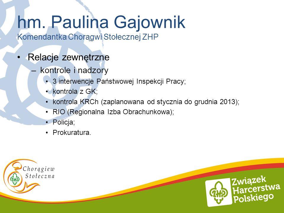hm. Paulina Gajownik Komendantka Chorągwi Stołecznej ZHP Relacje zewnętrzne –kontrole i nadzory 3 interwencje Państwowej Inspekcji Pracy; kontrola z G