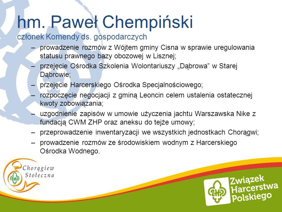 –prowadzenie rozmów z Wójtem gminy Cisna w sprawie uregulowania statusu prawnego bazy obozowej w Lisznej; –przejęcie Ośrodka Szkolenia Wolontariuszy D