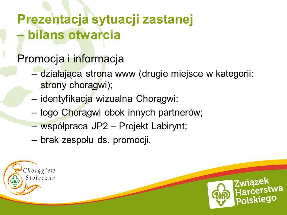 hm. Grzegorz Parys członek komendy ds. promocji i strategii