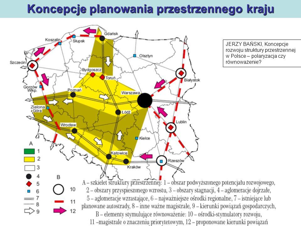 Polityka regionalna Koncepcje planowania przestrzennego kraju JERZY BAŃSKI, Koncepcje rozwoju struktury przestrzennej w Polsce – polaryzacja czy równo