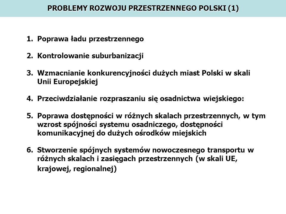 1.Poprawa ładu przestrzennego 2.Kontrolowanie suburbanizacji 3.Wzmacnianie konkurencyjności dużych miast Polski w skali Unii Europejskiej 4.Przeciwdzi